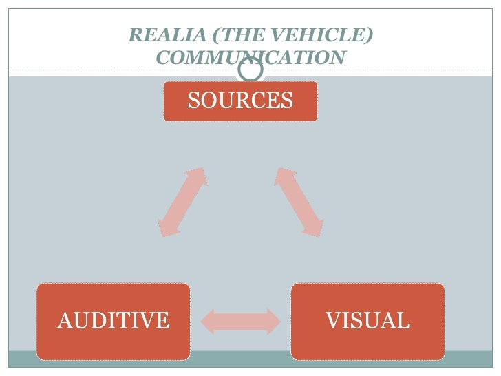 realia in vocabulary There are plenty of esl teachers who advocate the use of realia 10 examples and how to use 10 examples of virtual realia and how to use them in an esl class 1.