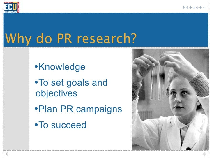 Why do PR research?      •Knowledge     •To set goals and     objectives     •Plan PR campaigns     •To succeed