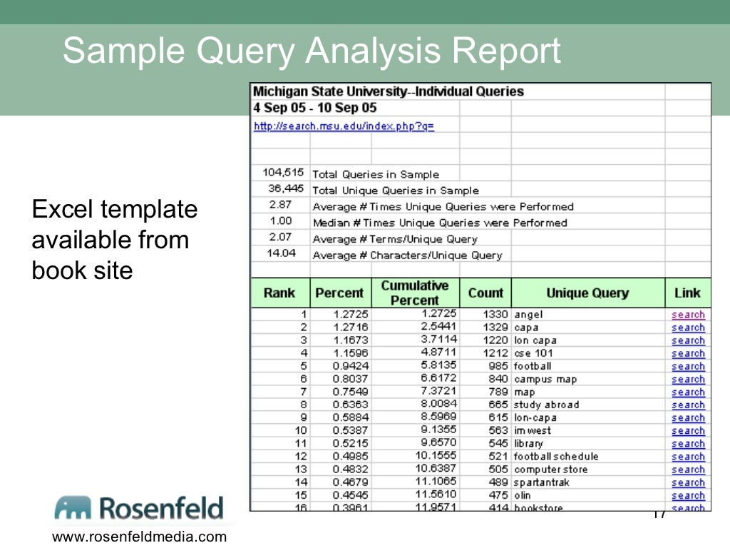 Sample Query Analysis Report Excel