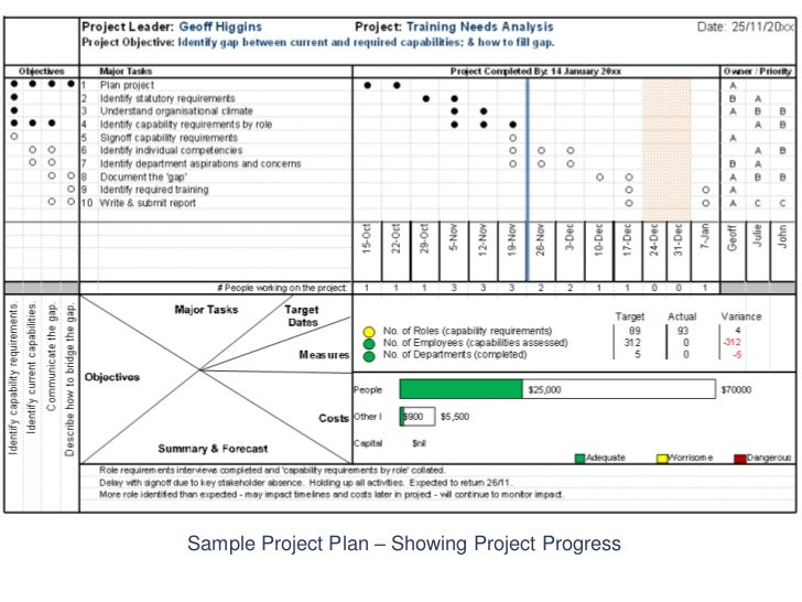one page project plan template