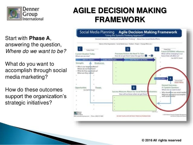 agile modernization framework for decision making Agile modeling of an evolving ballistic missile defense system with object-process  agile mbse framework extends the traditional scope  decision making.
