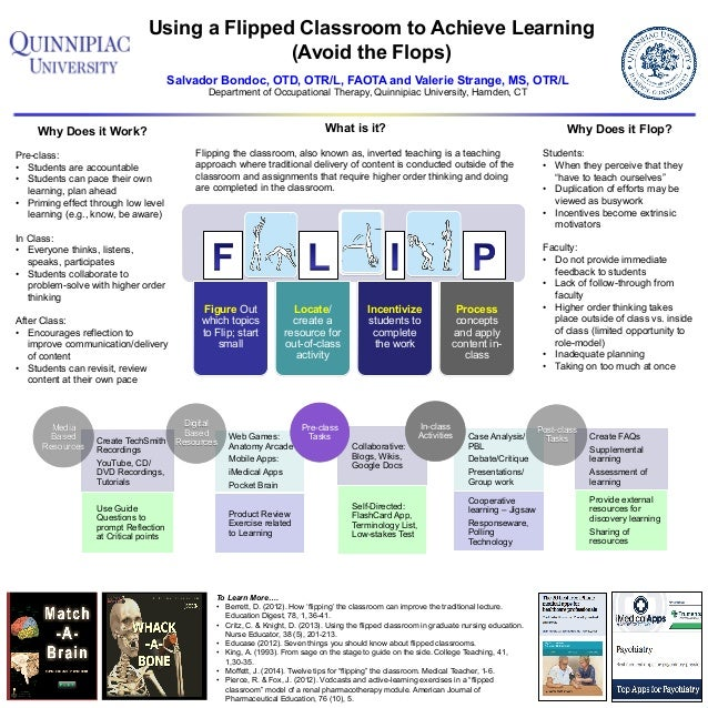 Using a Flipped Classroom to Achieve Learning (Avoid the Flops) Salvador Bondoc, OTD, OTR/L, FAOTA and Valerie Strange, MS...