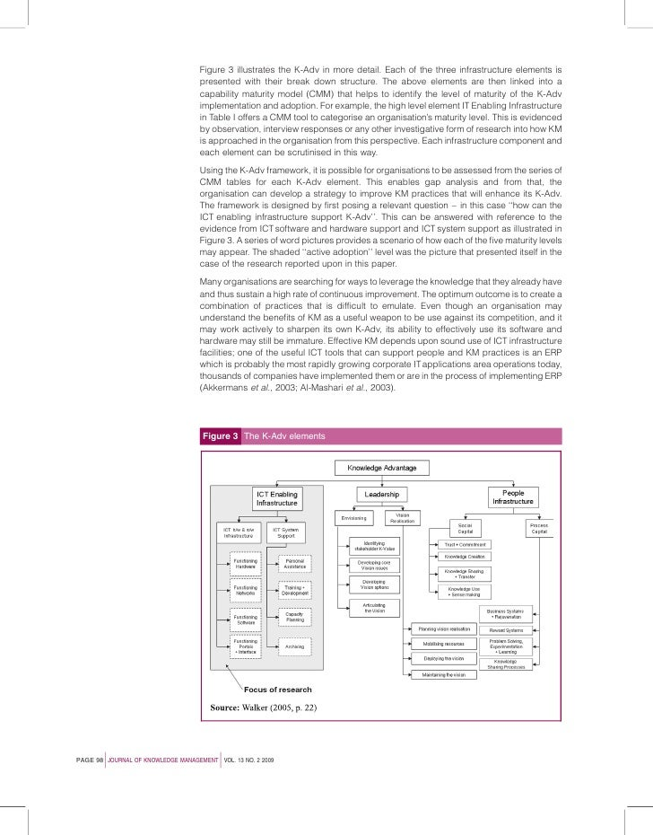 Thesis On Erp Systems
