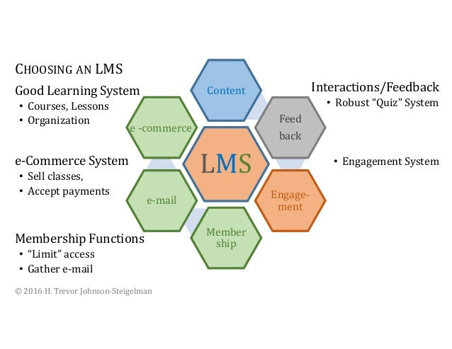 a report on learning management system lms and its efficacy Field guide to learning management systems while there are several definitions of a learning management system (lms), the basic description is a software application that automates the administration, tracking, and reporting of training events however, it's not that simple a robust lms should be able to do the.