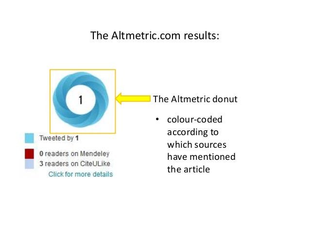 The Altmetric.com results: The Altmetric donut • colour-coded according to which sources have mentioned the article
