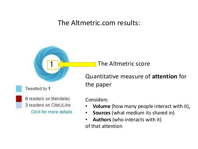 The Altmetric.com results: The Altmetric score Quantitative measure of attention for the paper Considers: • Volume (how ma...