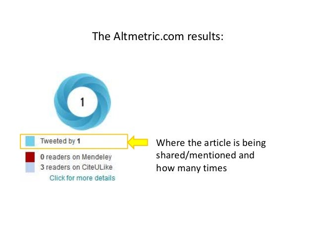 The Altmetric.com results: Where the article is being shared/mentioned and how many times