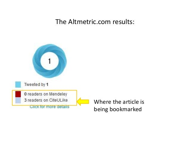 The Altmetric.com results: Where the article is being bookmarked