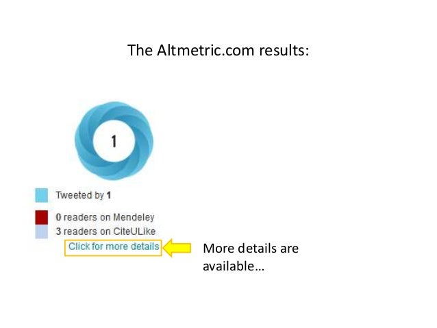 The Altmetric.com results: More details are available…
