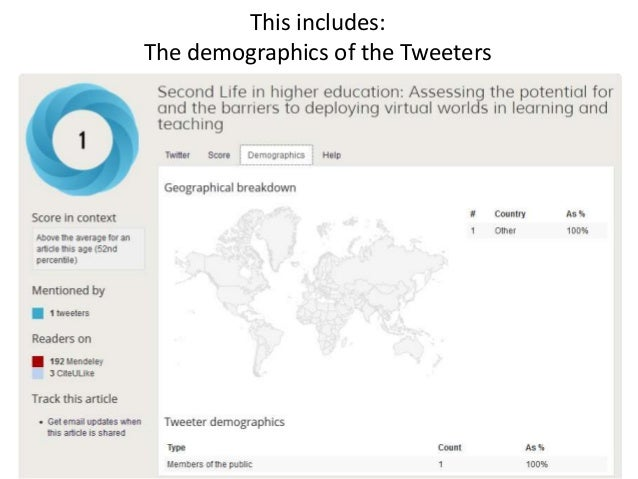 This includes: The demographics of the Tweeters