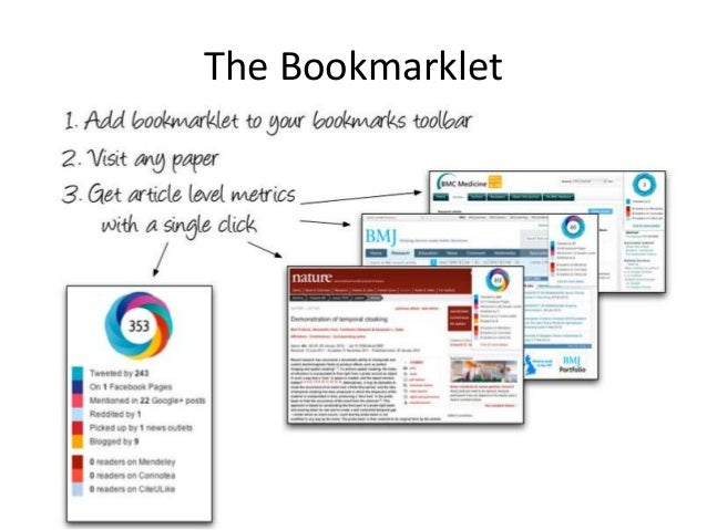 The Bookmarklet