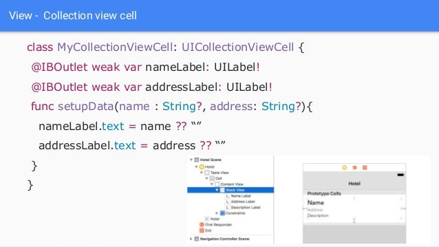 Using a model view-view model architecture for iOS apps