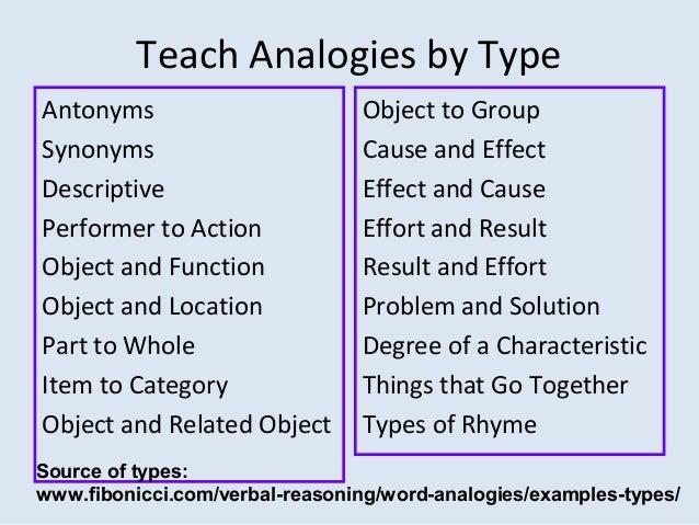 Analogies - Vocabulary Games, English Vocabulary Word Games