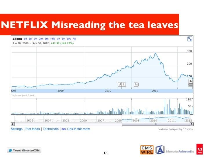 NETFLIX Misreading the tea leaves                   16