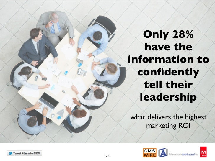 Only 28%        have the     information to       confidently        tell their       leadership     what delivers the high...