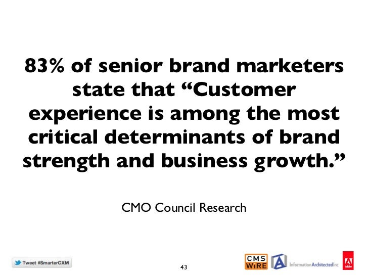 """83% of senior brand marketers      state that """"Customer experience is among the most critical determinants of brandstrengt..."""