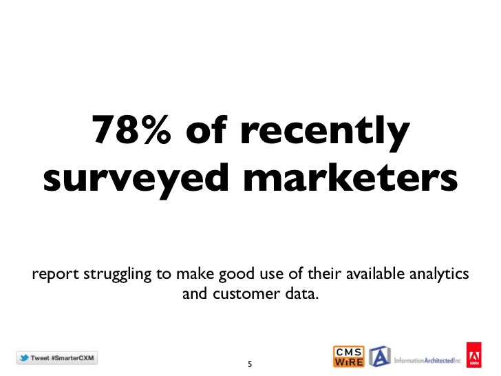 78% of recently surveyed marketersreport struggling to make good use of their available analytics                     and ...