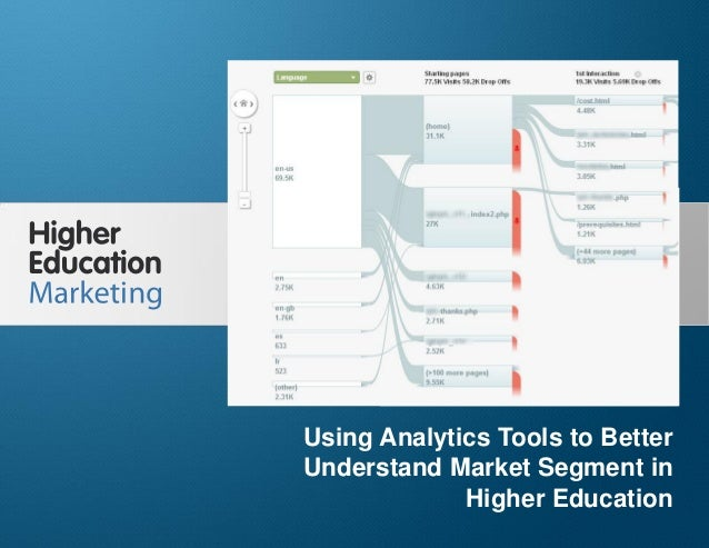 Using Analytics Tools to Better Understand Market Segments in Higher Education  Using Analytics Tools to Better Understand...
