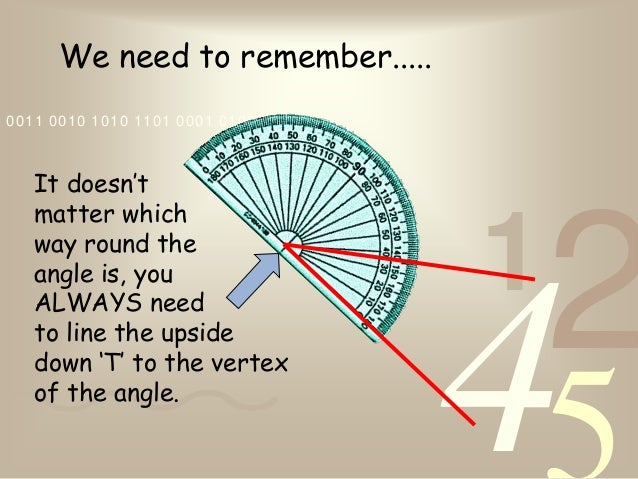 4210011 0010 1010 1101 0001 0100 1011We need to remember.....It doesn'tmatter whichway round theangle is, youALWAYS needto...