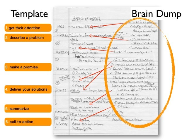 picture about Brain Dump Template identified as Template Mind Dump 1.acquire their