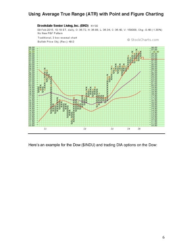 Average true range bollinger bands