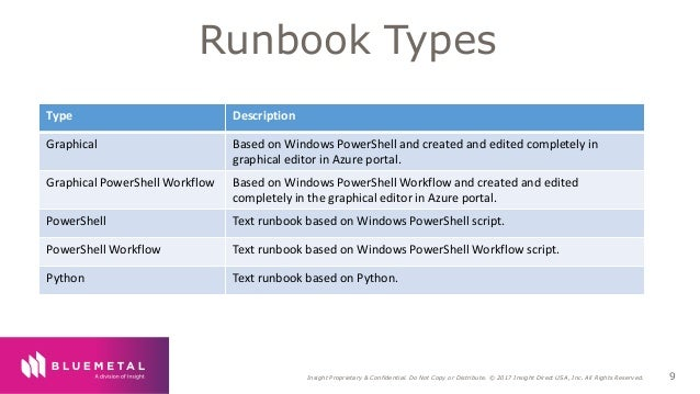 Using Azure Runbooks and Microsoft Flow to Automate