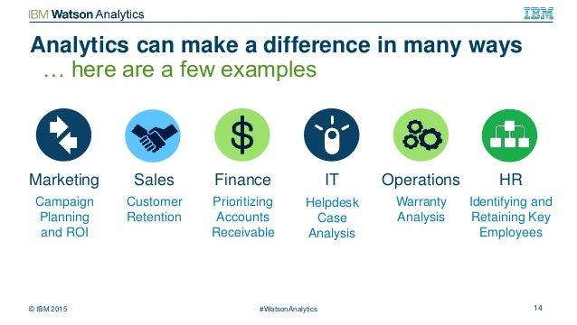 marketing analysis of watsons