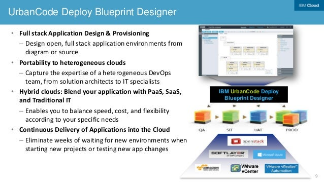 Using blueprints to overcome multi speed it challenges 8 9 urbancode deploy blueprint designer ibm malvernweather Choice Image