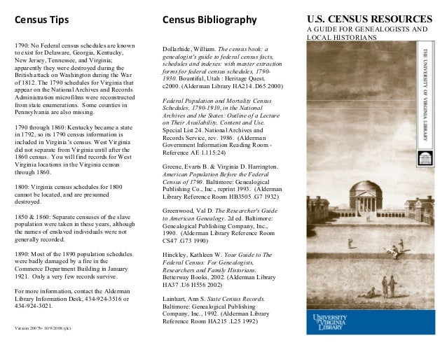 Using The Us Federal Census In Genealogy Handout - Map-guide-to-the-us-federal-censuses-1790-1920