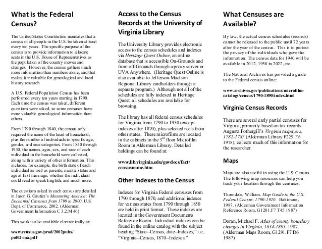 Using the US Federal Census in Genealogy Handout