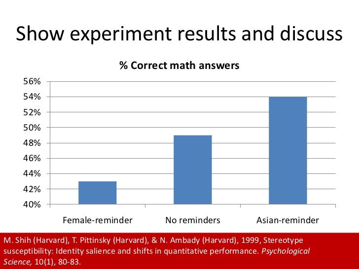Show experiment results and discuss<br />M. Shih (Harvard), T. Pittinsky (Harvard), & N. Ambady (Harvard), 1999, Stereotyp...