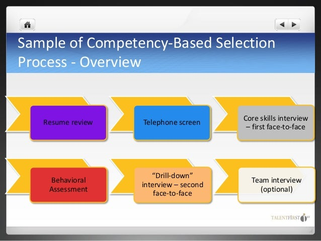 competency based recruitment and selection Competency based recruitment and selection interviewing (cbi) skills - best practice principles, tools, process and methods.
