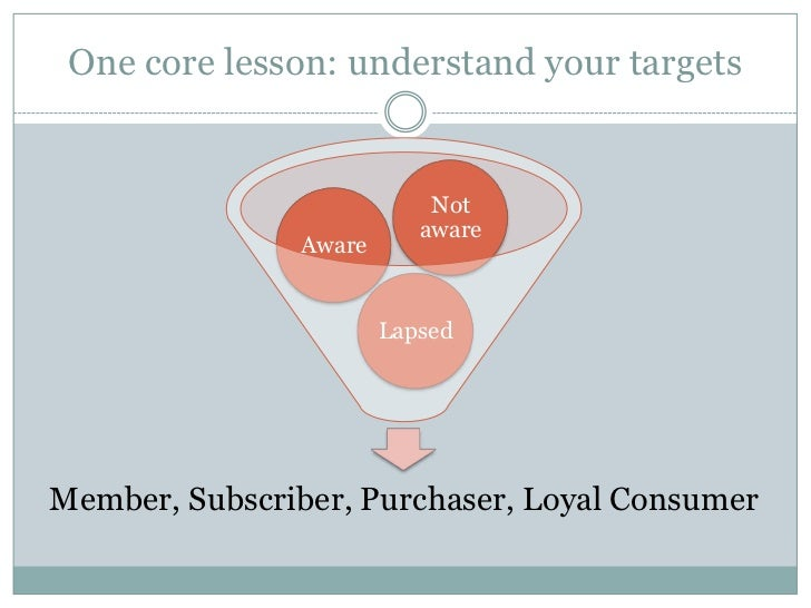 One core lesson: understand your targets                           Not                          aware               Aware ...
