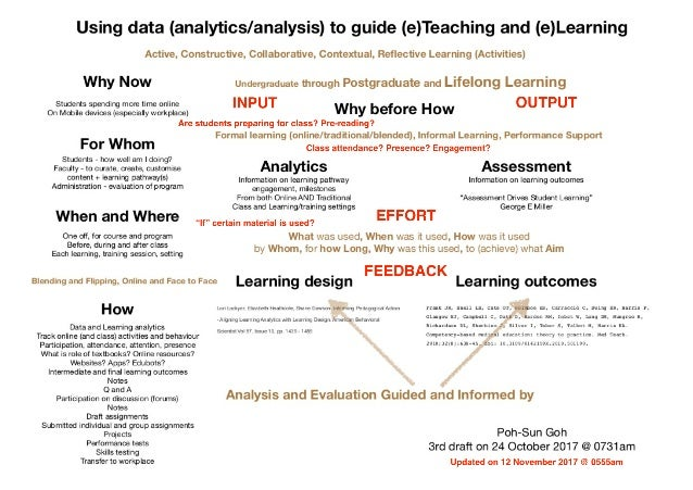 Using data to guide (e)teaching and (e)learning