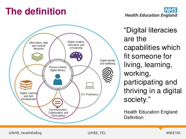 Collaborative Teaching Define ~ Using digital technologies to prepare healthcare staff