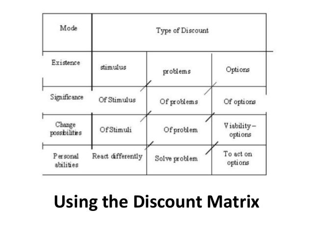 Using the Discount Matrix
