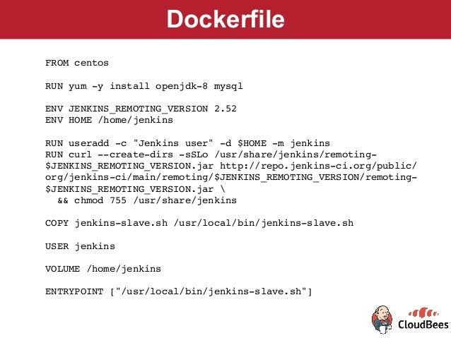 Using Docker for Testing