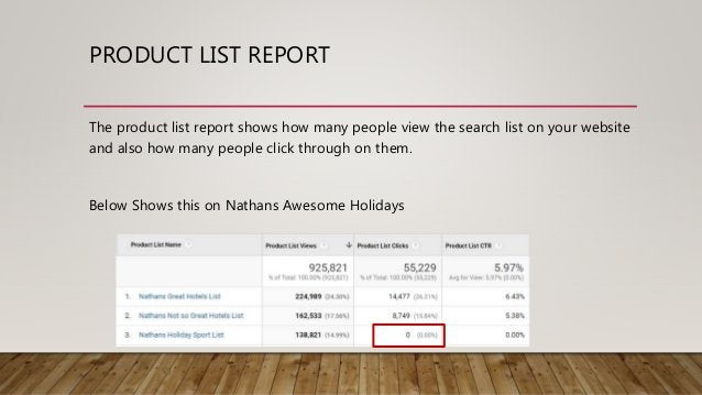 PRODUCT LIST REPORT The product list report shows how many people view the search list on your website and also how many p...