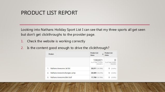 PRODUCT LIST REPORT Looking into Nathans Holiday Sport List I can see that my three sports all get seen but don't get clic...
