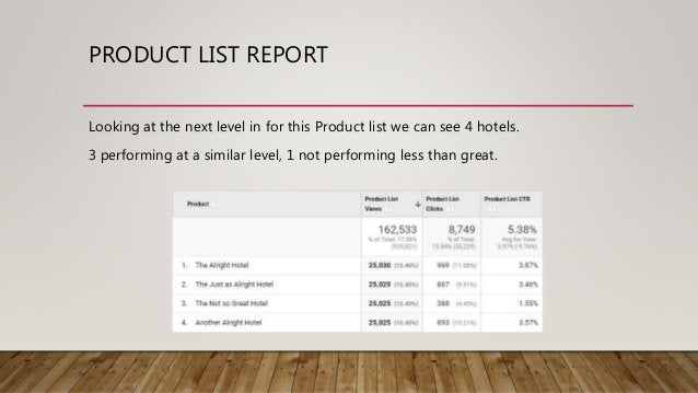 PRODUCT LIST REPORT Looking at the next level in for this Product list we can see 4 hotels. 3 performing at a similar leve...