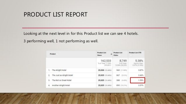 PRODUCT LIST REPORT Looking at the next level in for this Product list we can see 4 hotels. 3 performing well, 1 not perfo...