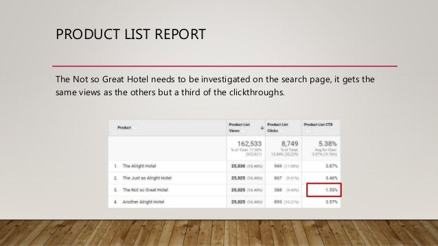 PRODUCT LIST REPORT The Not so Great Hotel needs to be investigated on the search page, it gets the same views as the othe...