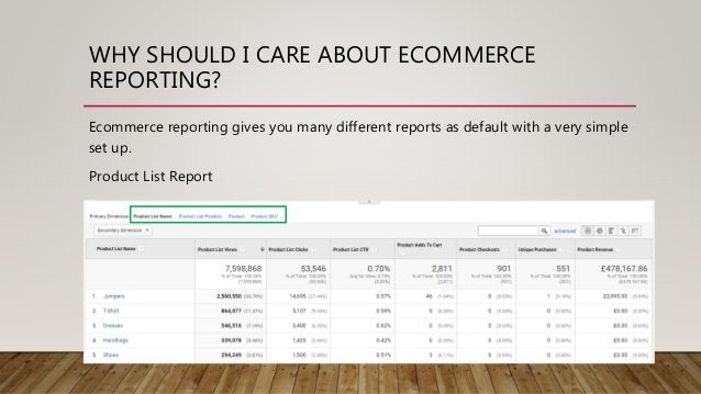 WHY SHOULD I CARE ABOUT ECOMMERCE REPORTING? Ecommerce reporting gives you many different reports as default with a very s...