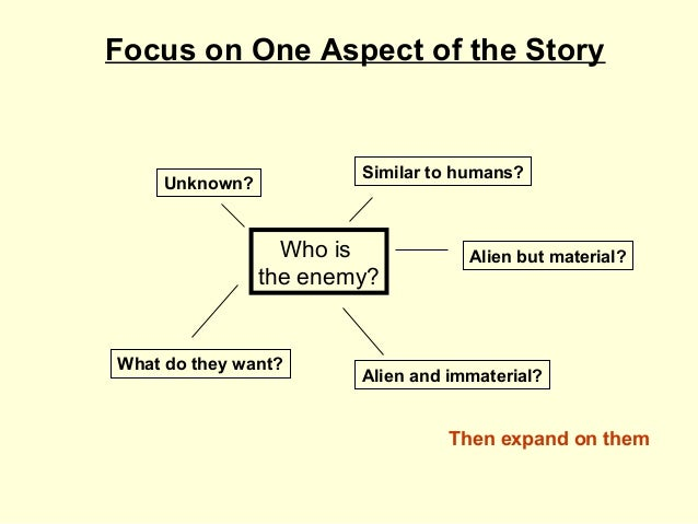 Focus on One Aspect of the Story                        Similar to humans?     Unknown?                  Who is           ...