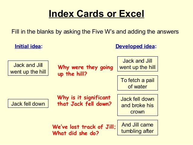 Index Cards or ExcelFill in the blanks by asking the Five W's and adding the answers Initial idea:                        ...