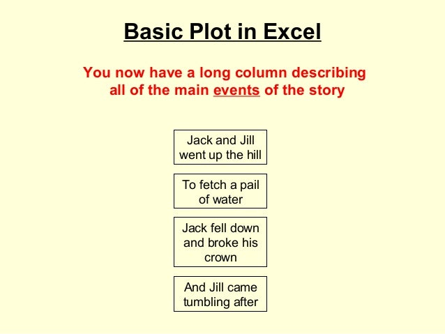 Basic Plot in ExcelYou now have a long column describing   all of the main events of the story             Jack and Jill  ...