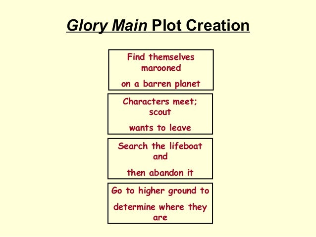 Glory Main Plot Creation        Find themselves           marooned       on a barren planet        Characters meet;       ...
