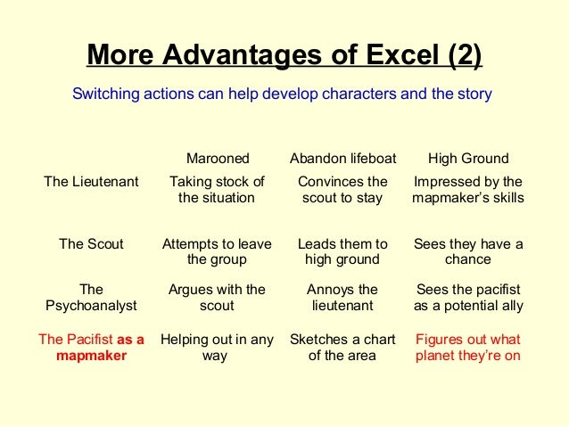 More Advantages of Excel (2)     Switching actions can help develop characters and the story                        Maroon...