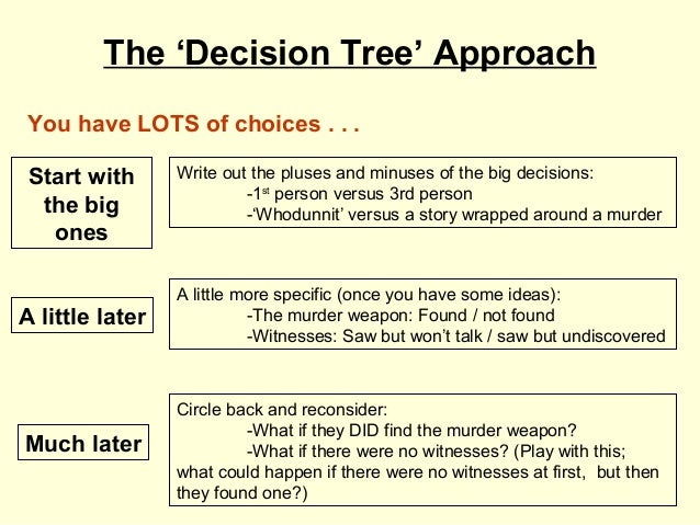 The 'Decision Tree' ApproachYou have LOTS of choices . . . Start with      Write out the pluses and minuses of the big dec...