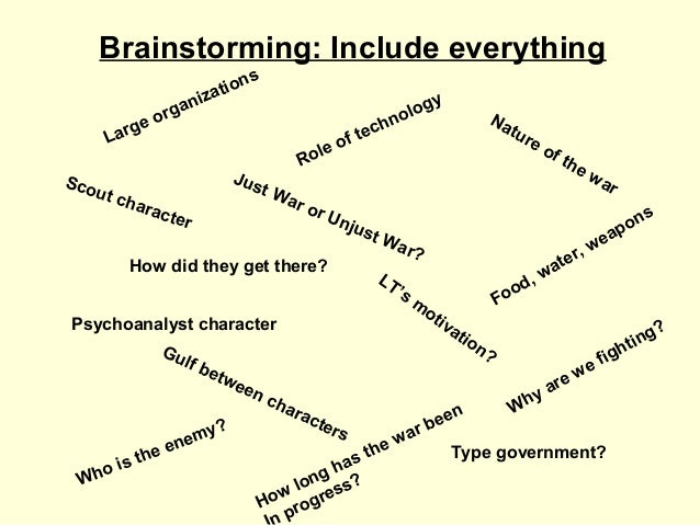 Brainstorming: Include everything                                      n   s                           i   z atio         ...